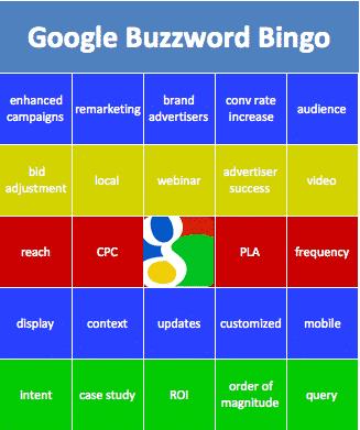 Google-Buzzword-Bingo via swellpath.com